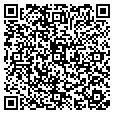 QR code with Jazzercise contacts