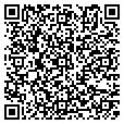 QR code with Technoids contacts