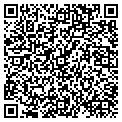 QR code with Richard's Lawncare & Home Repair contacts