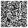 QR code with Coit contacts