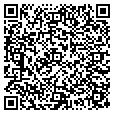 QR code with Knights Inc contacts