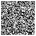 QR code with Russell Properties LLC contacts