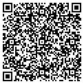 QR code with Horseshoe Bend Sales & Service contacts
