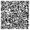 QR code with Sparks Automotive Service contacts