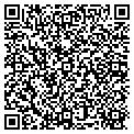 QR code with Richies Auto Refinishing contacts