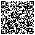 QR code with Best Pet's contacts