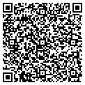 QR code with Industrial Process Services contacts