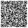 QR code with Richwoods Water Assn contacts