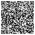 QR code with Service Compression LLC contacts
