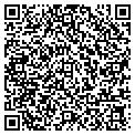 QR code with Budget Rutter contacts