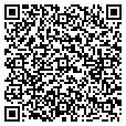 QR code with Sherwood Pawn contacts