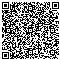 QR code with Rick's Golf Inc contacts