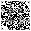 QR code with Cotton Patch Home Cooking Buffet contacts
