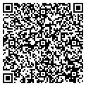 QR code with Southwest Refrigeration contacts