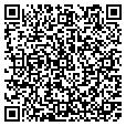 QR code with Truss Mfg contacts