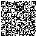 QR code with Lovan Linda Day Care contacts