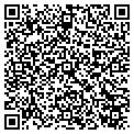 QR code with Southern Trading & Loan contacts
