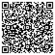 QR code with Petpourri contacts