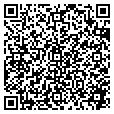 QR code with Joe's Red Bandana contacts
