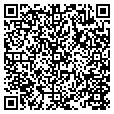 QR code with Rich's Wood Shop contacts