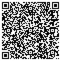 QR code with Susan Latta Cabinets & Design contacts