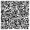 QR code with Russell & Sons Construction contacts