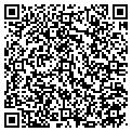 QR code with Sain's Grocery Store & Station contacts