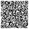 QR code with Rick's Auto Service contacts