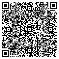 QR code with Nettleship Apts contacts