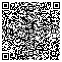 QR code with Russellville Wholesale Used contacts