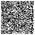 QR code with Boatdocs1-Yacht Detailing contacts
