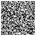 QR code with Property Management Inc contacts