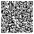 QR code with Railserve Inc contacts