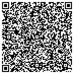 QR code with Metropolitan National Bank Inc contacts