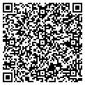 QR code with Russaw Heating & Air Cond contacts