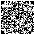 QR code with Pickett Family Practice contacts