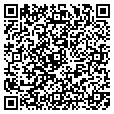 QR code with Imadj Inc contacts