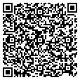 QR code with Community Builders contacts