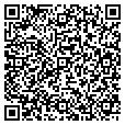 QR code with Womens Project contacts