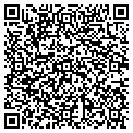 QR code with Alaskan Safari & Trading Co contacts