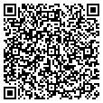 QR code with Thermogas contacts