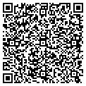 QR code with Claude R Jones Law Office contacts