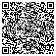 QR code with Candy Bouquet contacts