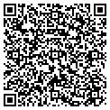QR code with Southwest Ark Dvlpmt Cuncil HM contacts