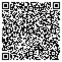 QR code with Alaskanette Baton Corps Inc contacts