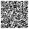 QR code with Internet Junction Corp contacts