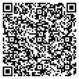 QR code with Hunt Minnow Farm contacts
