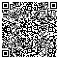 QR code with Security Products Unlimited contacts