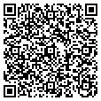 QR code with Benenu contacts