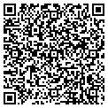 QR code with Bluff Ave Bapt Church contacts